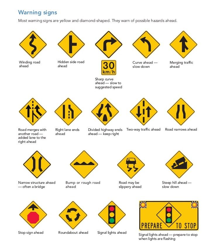 Road Signs And Their Meanings >> Yellow Road Signs And Meanings | www.pixshark.com - Images Galleries With A Bite!