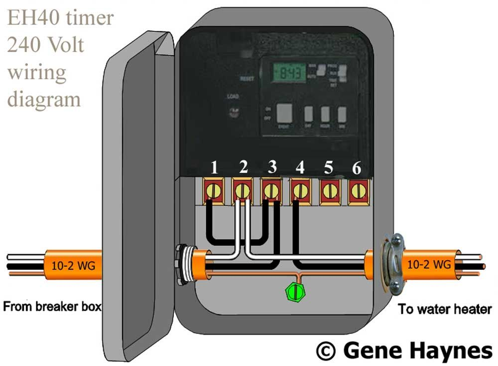 Pin By Gene Haynes On Diy Water Heater Pinterest