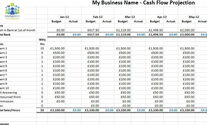 cash flow projection spreadsheet business templates pinterest
