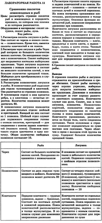 Атлас истории древнего мира с комплектом контурных 5 класс г издательство фгуп пко