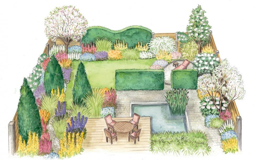Gestaltungstricks für kleine Gärten Garten gestalten, Gestalten - garten anlegen tipps