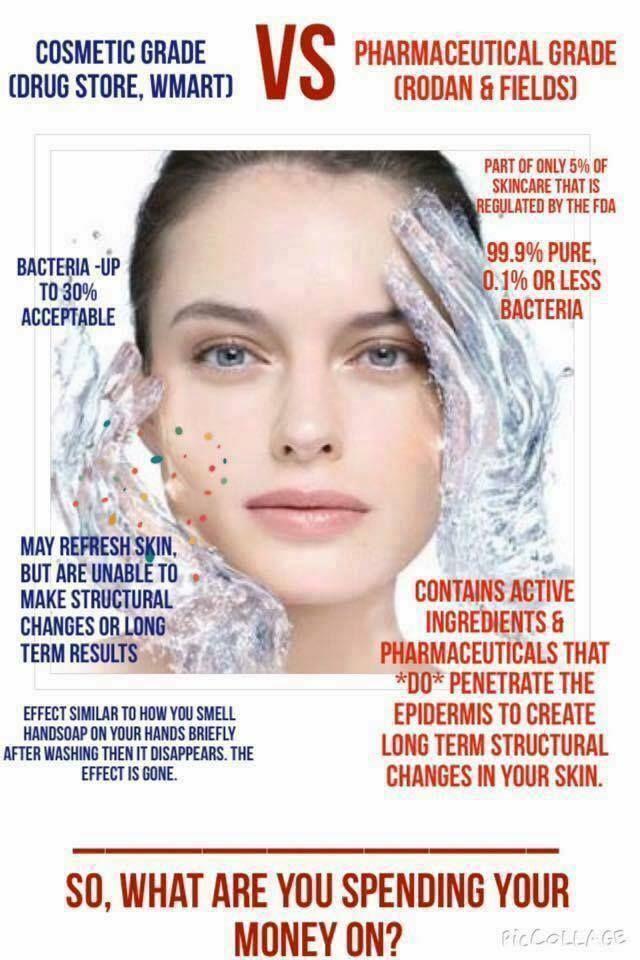 RODAN + FIELDS is a Pharmaceutical Grade skincare company ...