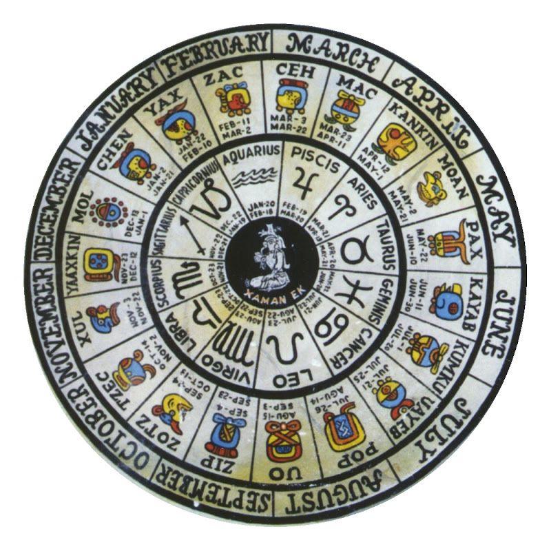Calendar Ideas Zip : Más de ideas increíbles sobre calendario solar maya en
