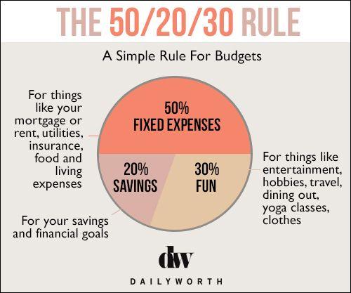 20 rules of money pdf