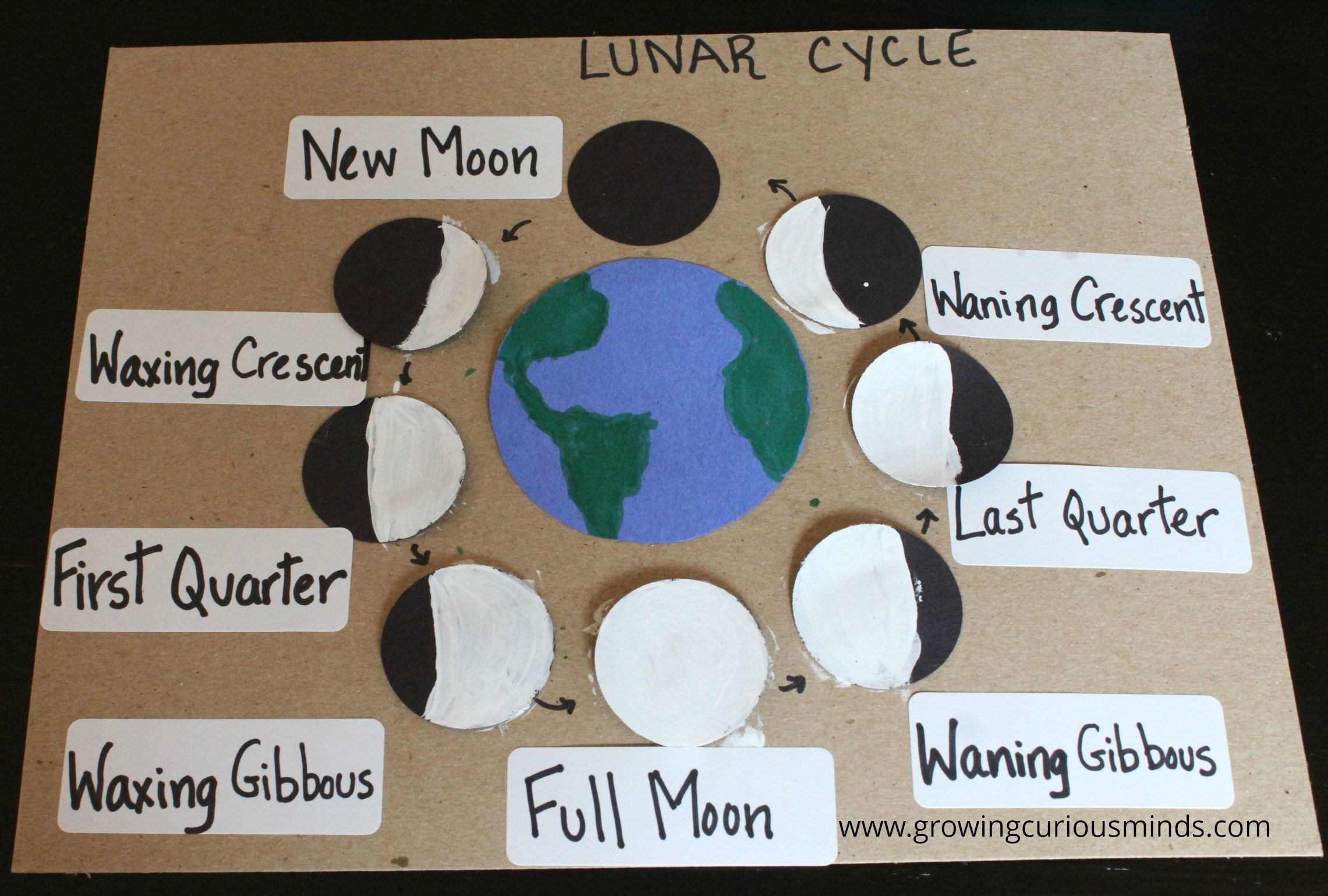 Phases Of The Moon Learning Activities And Free Printables