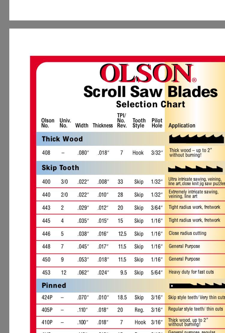 Pin By Lynn Atkins On Woodworking Scroll Saw Blades Scroll Saw Line Art