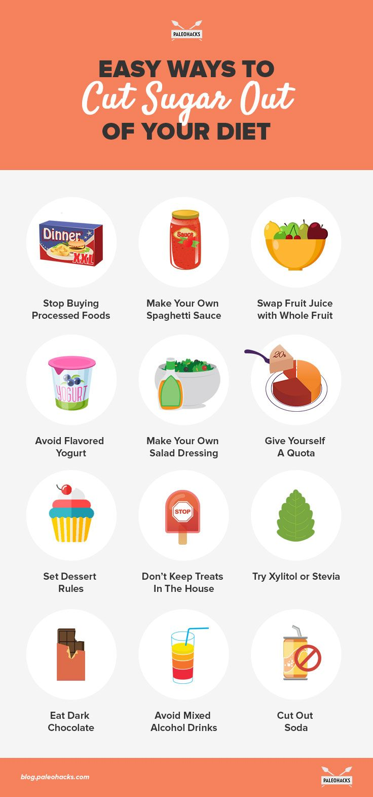 cut out sugar from diet