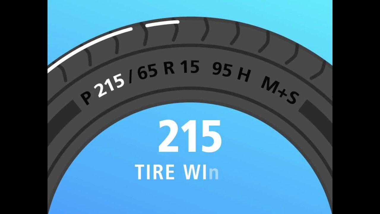 Understanding Car Tires Made Easy Learn How To Read The Numbers On Your Tires To Keep Your Vehicle Safe All Year Long Car Care Car Insurance Car Care Tips