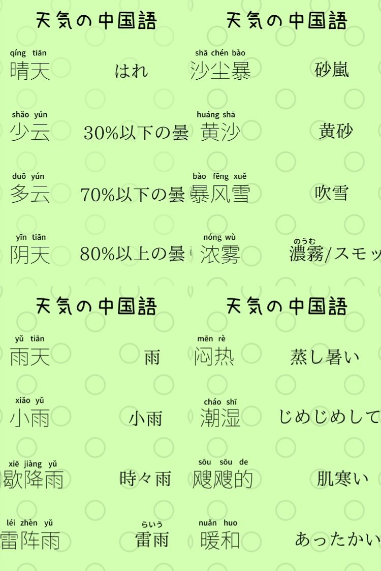 勉強 中国 語 【中国・台湾】自然な中国語を学習できるおすすめYoutubeチャンネル6選