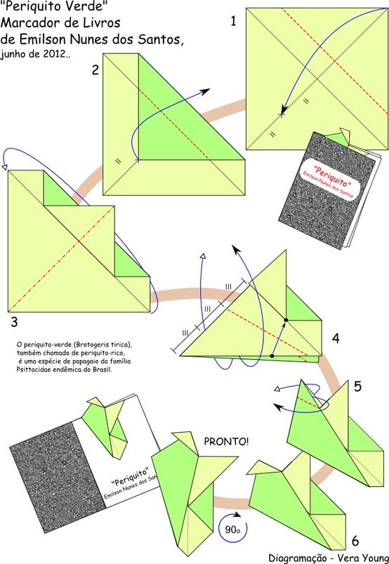 Origami Green Parakeet Bookmark Origami Pinterest Parakeets