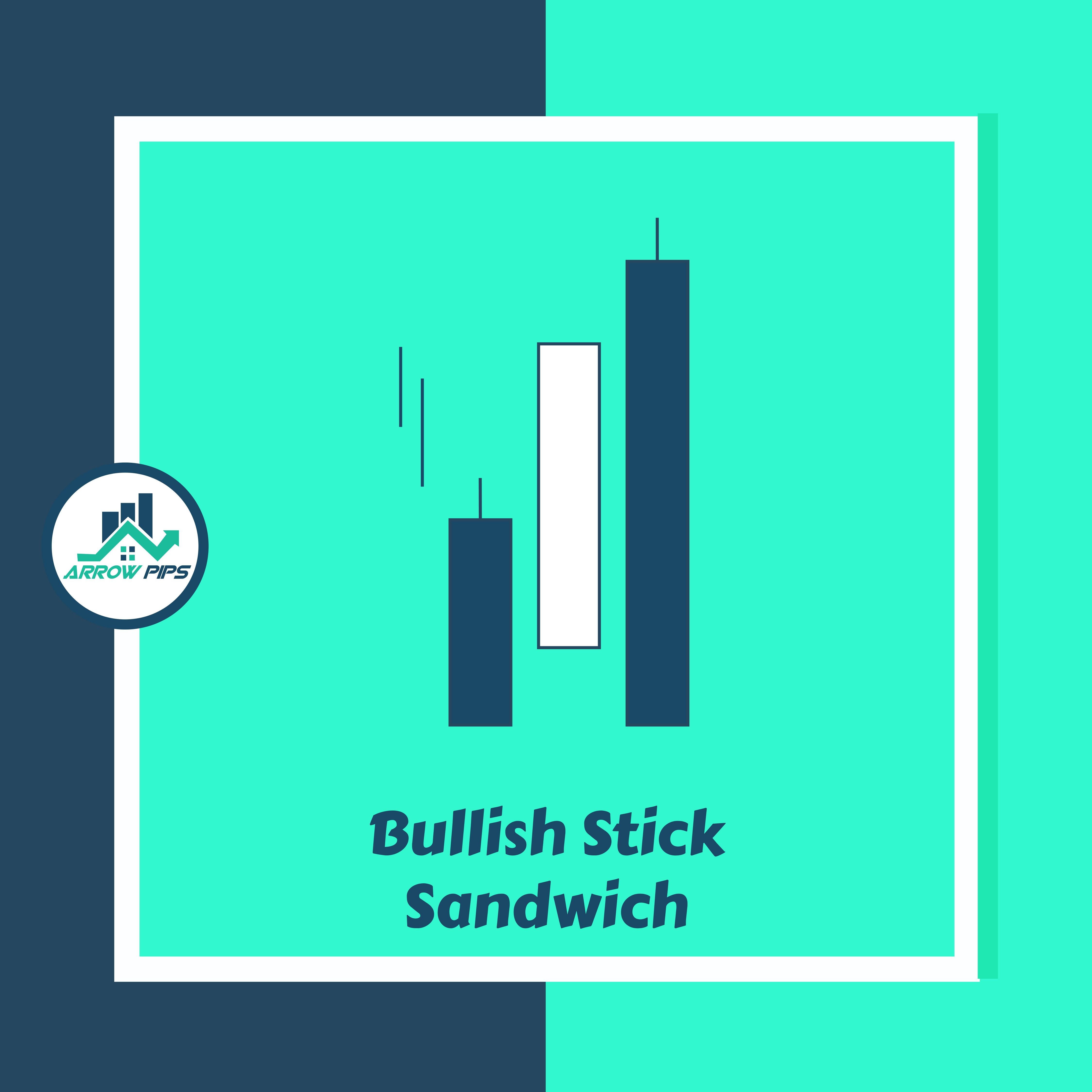 Recapping Bullish Stick Sandwich Candlestick Pattern