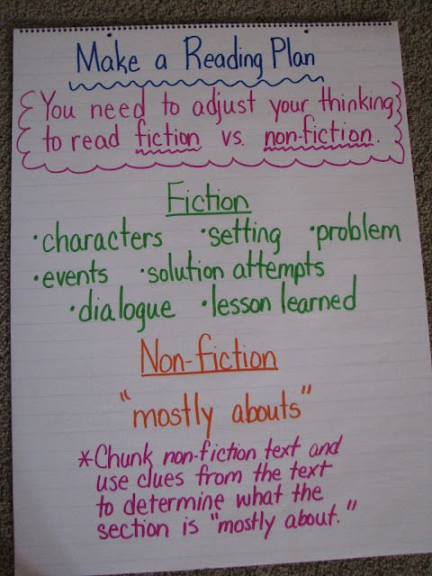how to make a reading plan