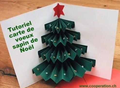 Jolis Modeles De Cartes De Voeux A Faire Soi Meme Cartes De Noel