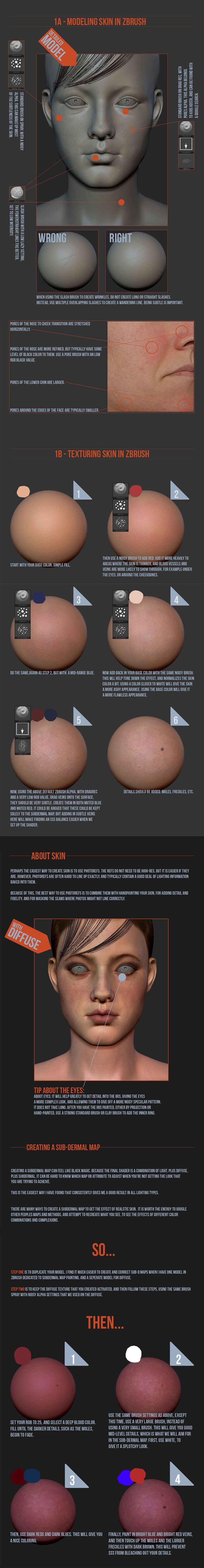 Yuri Alexander - Realistic skin detail and color …   ZBrush