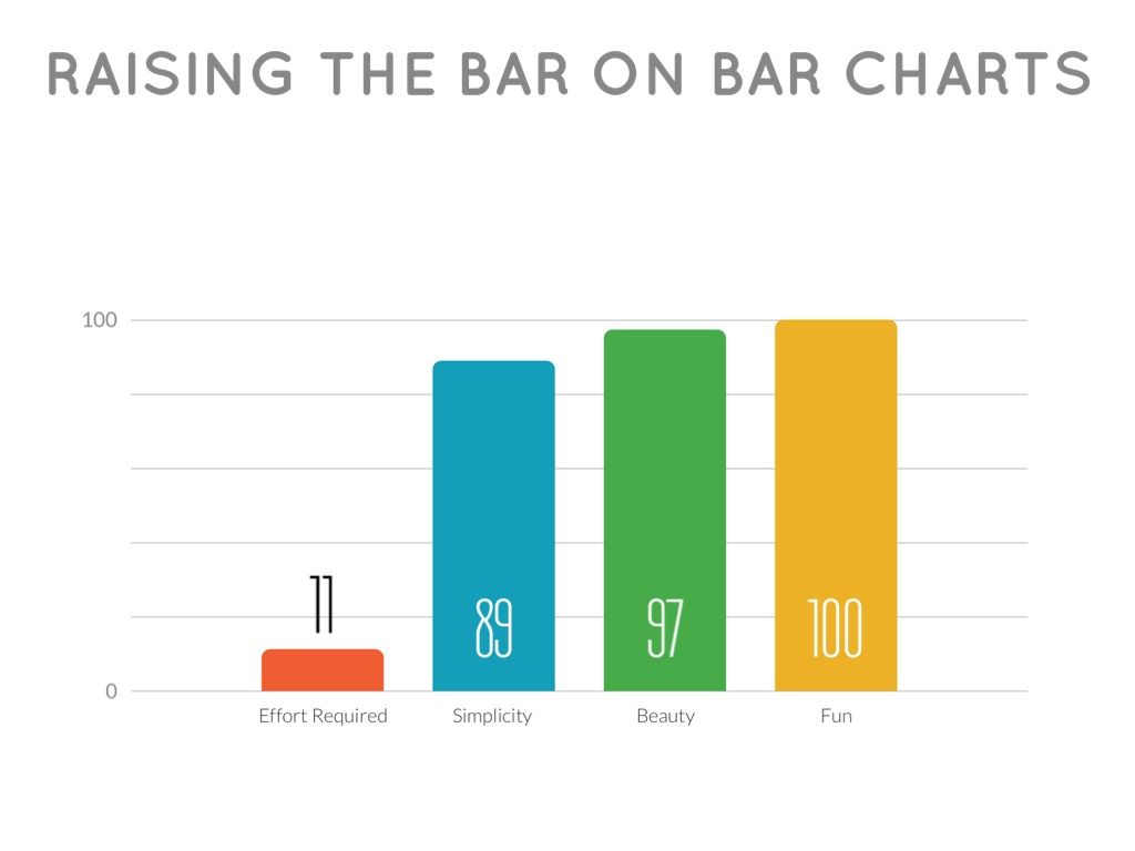 medium resolution of raising the bar on bar charts sample haiku deck bar chart origami theme