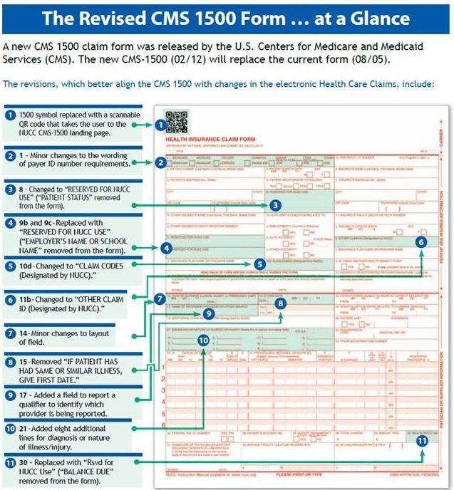 Blue Cross Blue Shield Health Insurance Claim Form Google Search Health Insurance Health Insurance Humor Medical Billing And Coding