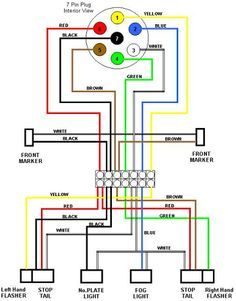 709faf0bb41546fdd606561bb58456eb typical 7 way trailer wiring diagram rv pinterest trailers wiring diagram car trailer lights at creativeand.co