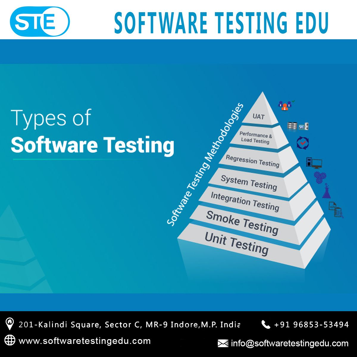 If You Are Looking For The Best Software Testing Training