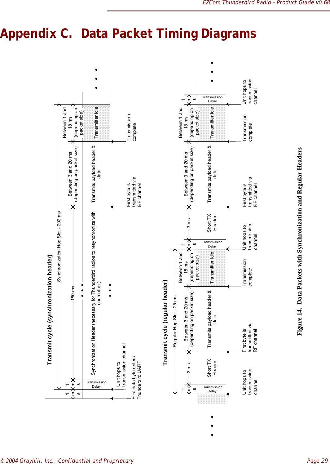 Radio Transmitter Diagram Unique In 2020 Radio Circuit Diagram Transmitter