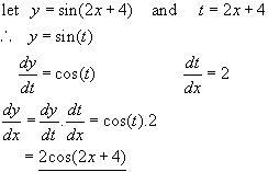 d/dx(sinu)=cosu du/dx the formula for the derivative of cosine works
