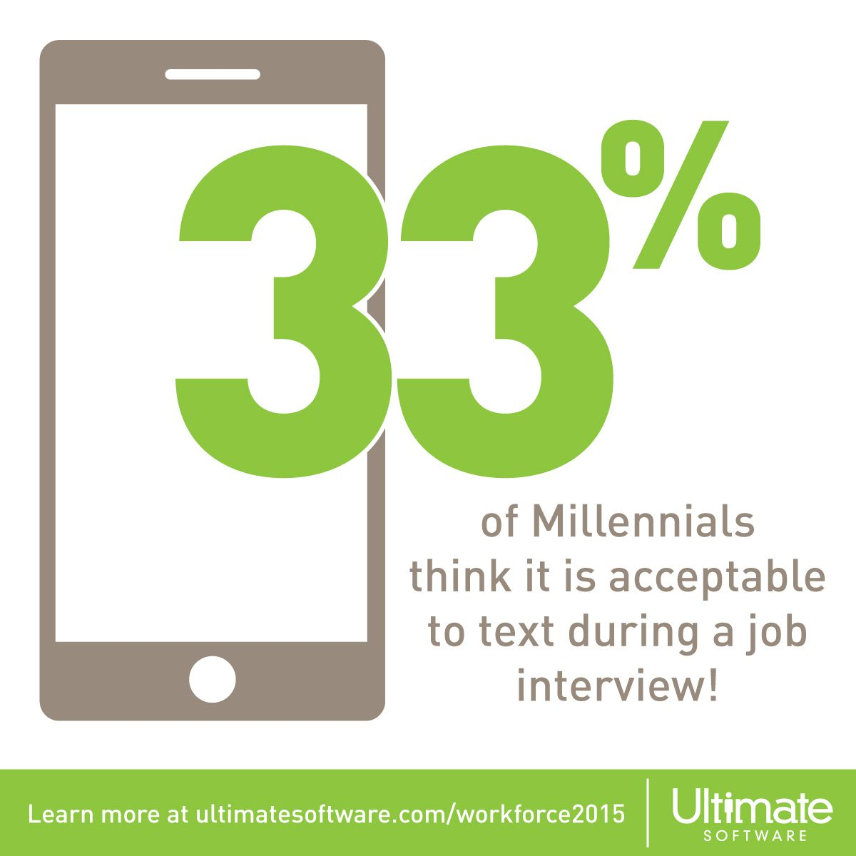 Dyk Did You Know That  Of Millennials Think It Is Acceptable