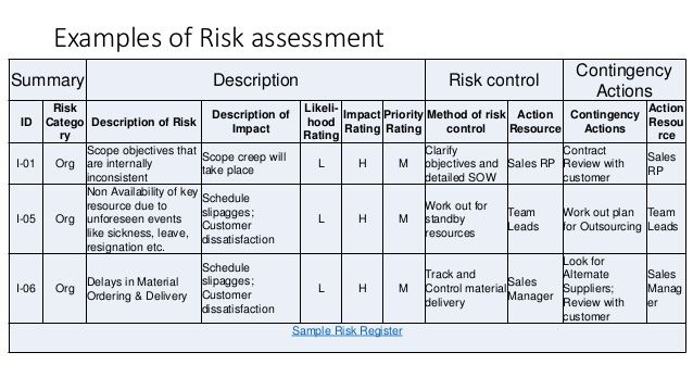 risk-assessment-iso-9001-16-638jpg (638×359) Riesgo operarivo - internal audit report