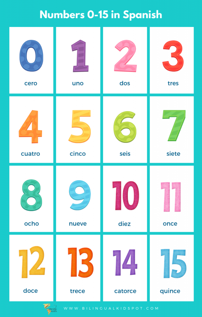 Spanish Numbers & Counting in Spanish for Kids + Printables!