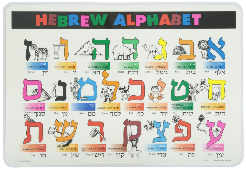 Image Gallery hebrew alphabet for children