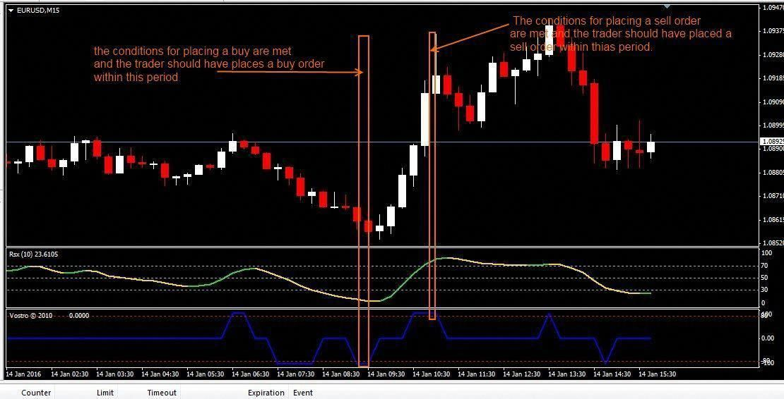 R084 Xtreme Channel System No Repaint Metatrader 4 Windows Forex