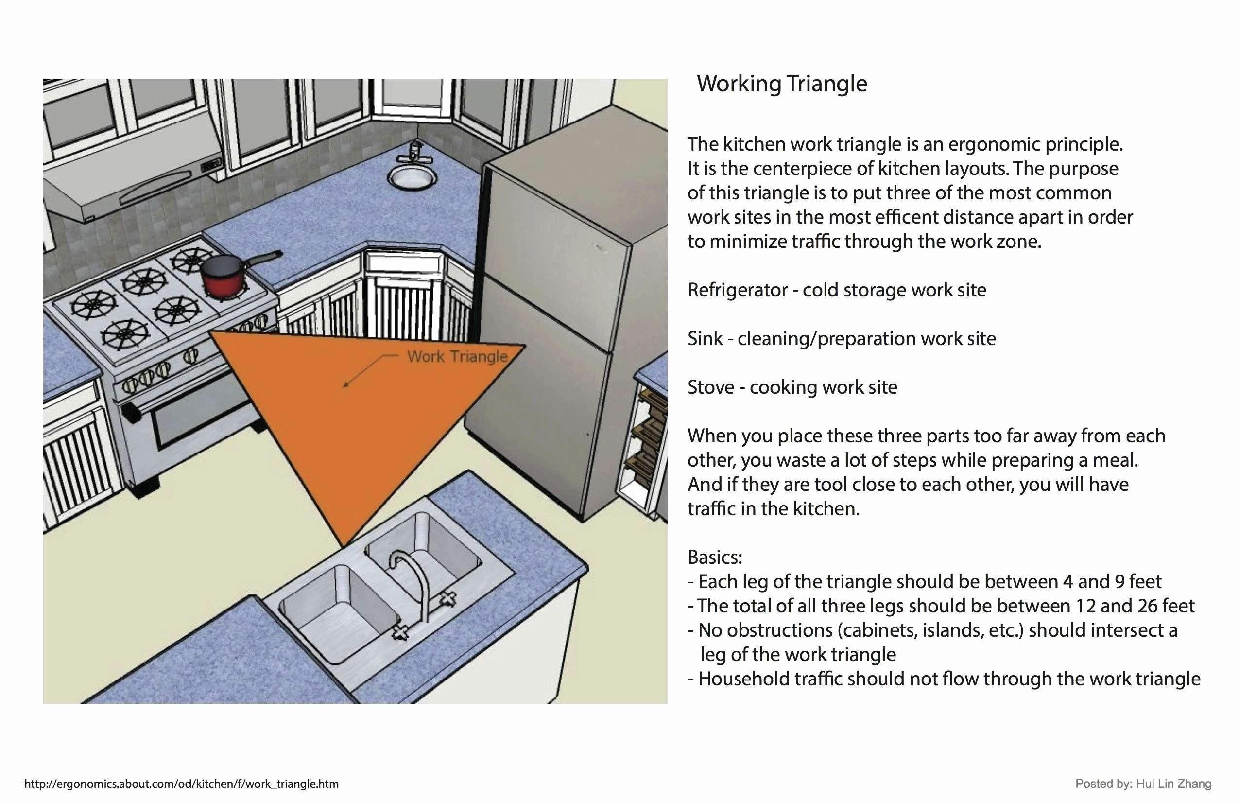 Free Kitchen Cabinet Design software Inspirational Design My Own ...