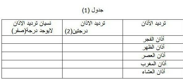 جدول محاسبة النفس Math Equation