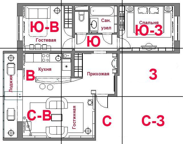 планировка квартир по фен шуй фото в 2019 г.   Планировка ...