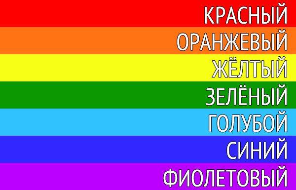 какие цвета у радуги по порядку фото