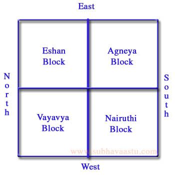 Numerology 4 personality in tamil picture 1