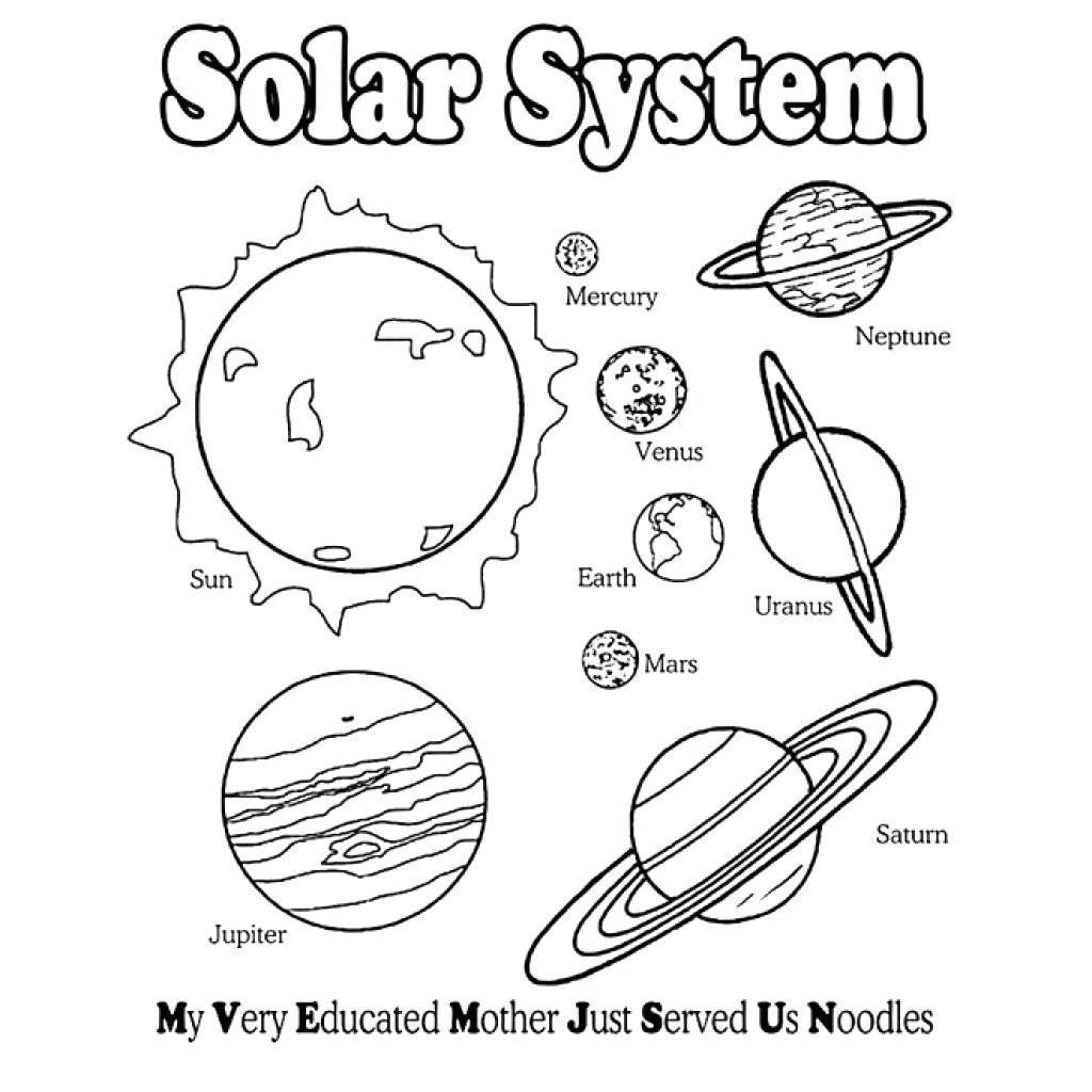 Solar System Coloring Pages New Solar System Colouring