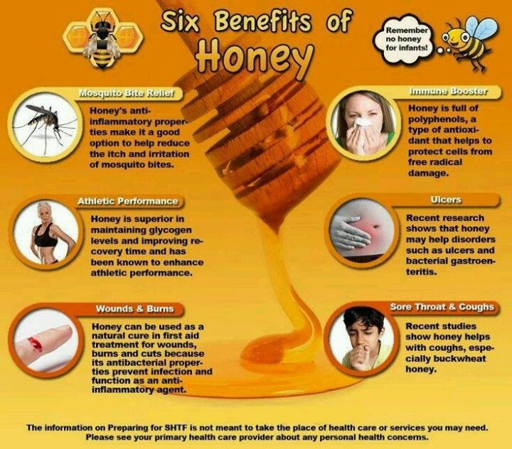 Honey as medicine
