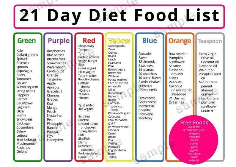 21 day diet calories tracker BUNDLE - 1,800 Calori