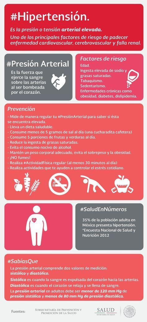 Casi 14 millones de personas en España padece hipertensión arterial, lo que representa algo más del 40% de la población general adulta, y se calcula que un 14% de los pacientes hipertensos ignora que lo es a día de hoy, por lo que su presión arterial está fuera de control y desconocen que esto puede derivar en importantes problemas para la salud.