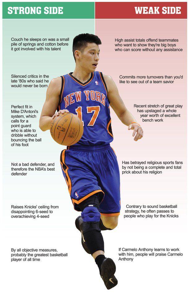 Jeremy Lin Jeremy Lin Lins Jeremy