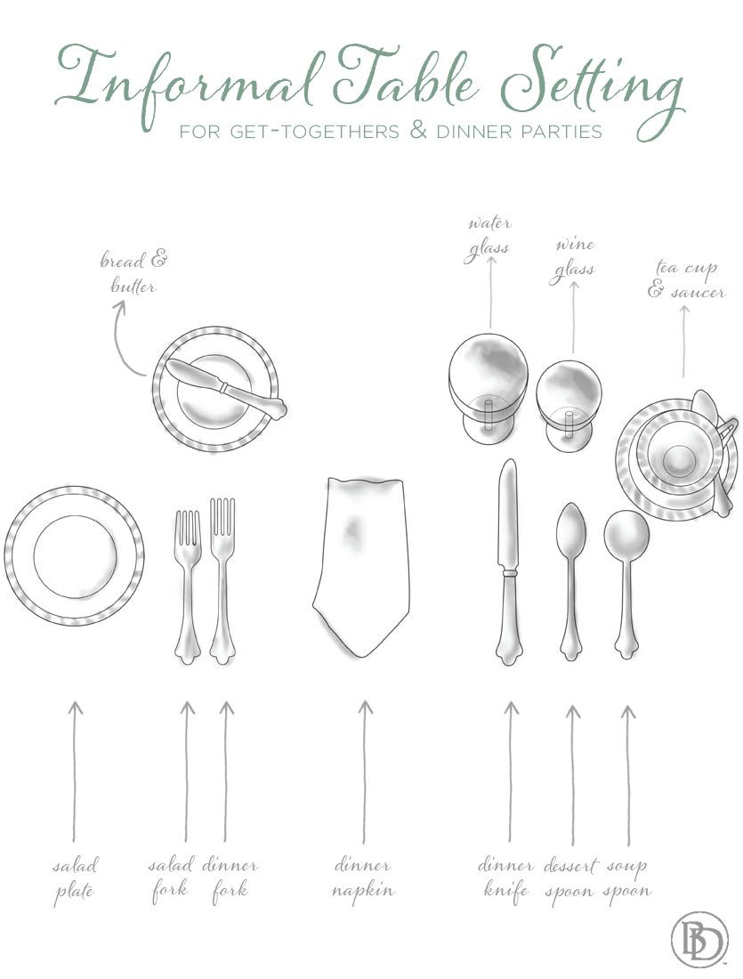 Guide to setting your table for informal occasions-Informal Table Setting  sc 1 st  Pinterest & Place Settings 101 | Etiquette Table etiquette and Table settings