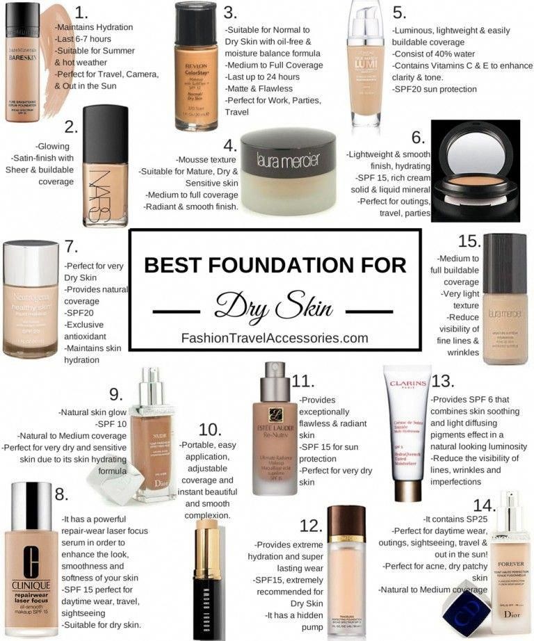 Best Foundation For Dry Skin For Everyday Wear & Travel