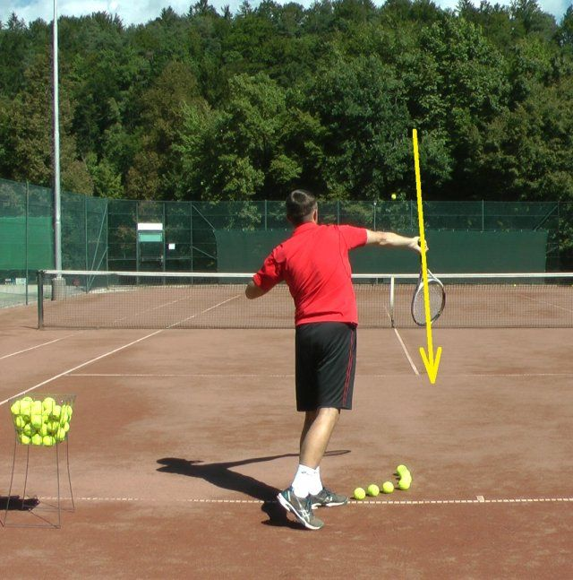 Serve Swing Path With Pronation Tennis Serve Tennis Techniques Tennis Drills