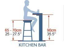 Diagram Showing The Height Of A Standard Kitchen Bar And The Fascinating Standard Dining Room Chair Height Design Inspiration
