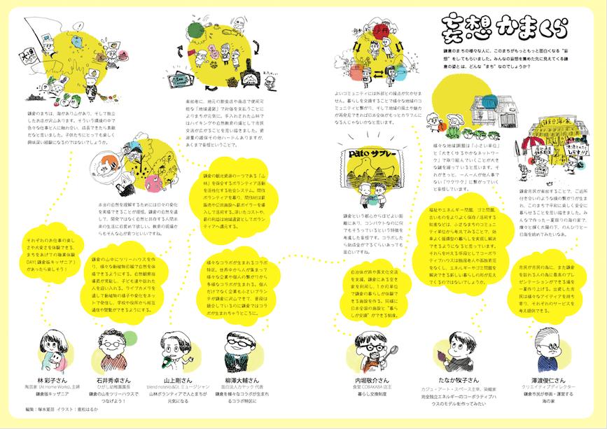 鎌倉で人気 幻のフリーペーパー Kamakura のバックナンバーが買える Base Mag パンフレット デザイン ブックレットデザイン 日本のグラフィックデザイン