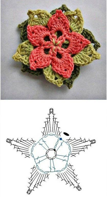 Pin de Василиса en Цветы крючком | Pinterest | Tejido en crochet ...