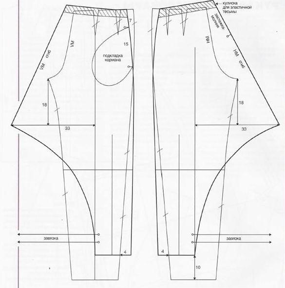 Resultado de imagen para Pantalon bombacho con patrones