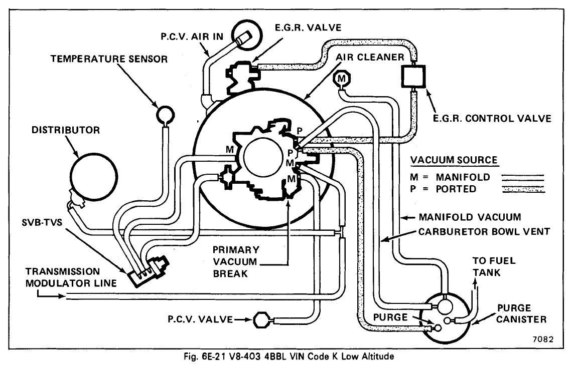1968 cadillac engine diagram