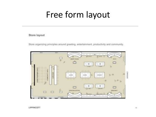Retail Store Layout Design And Display Store Layout Retail Store Layout Floor Plan Design