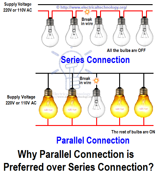 introduction to series & parallel connections the use, application and  importance of series and