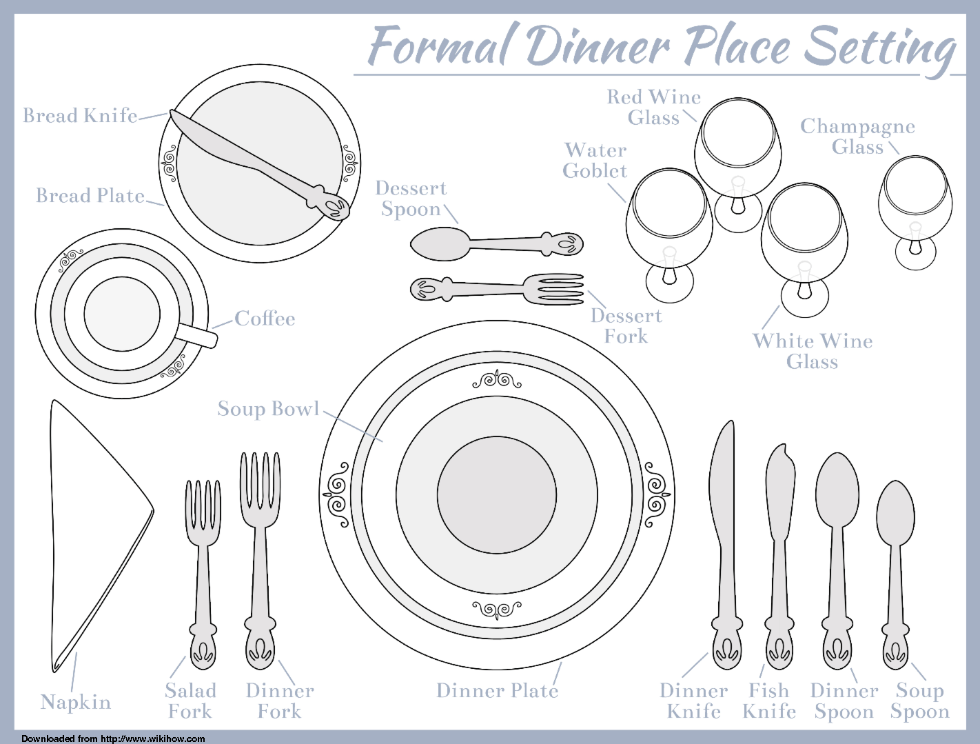 Place setting template for seven course meal food Dinner table setting pictures